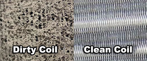 Home Ac Dirty Coils Cleaning